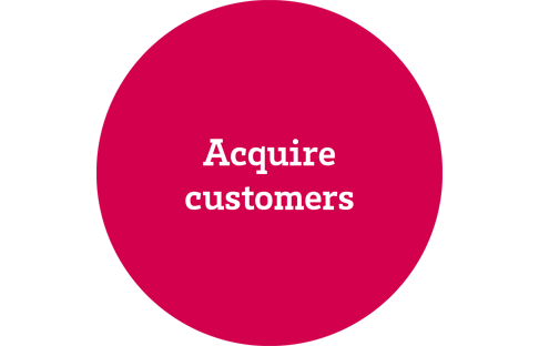 GR19_Bullet_acquire_customers